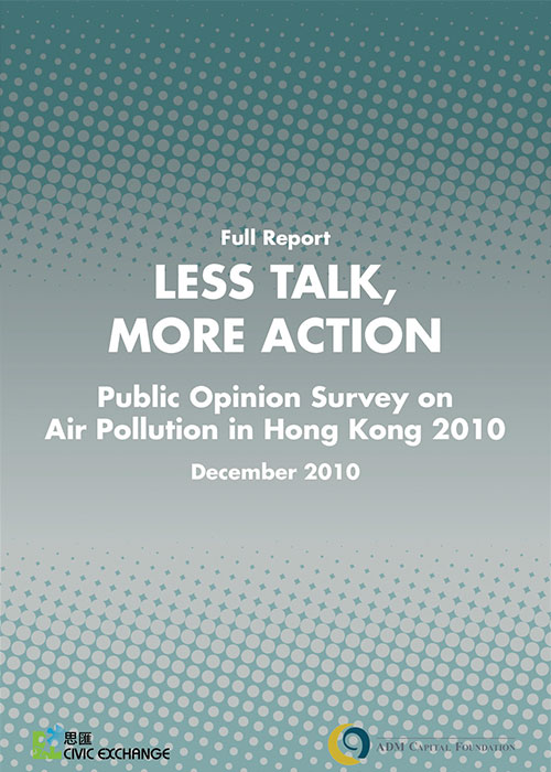 public opinion on air pollution